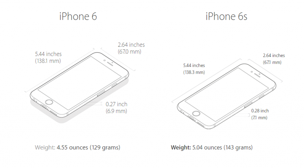 iphone 6s vs 6s plus dimension