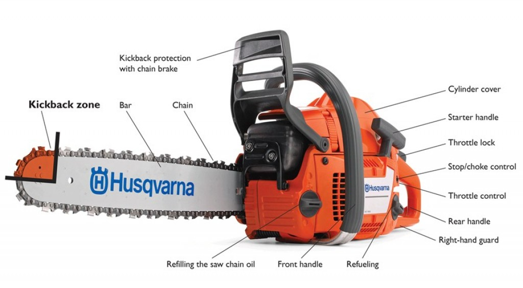 Husqvarna 450 features