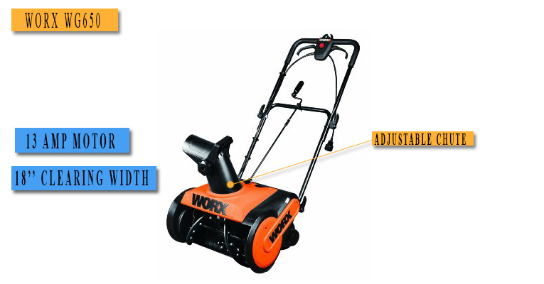 Best Electric Snow Blower No.3: WORX WG650 well-made for price under 200 dollars