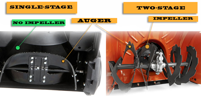 What's the difference between single stage and two stage snow blowers